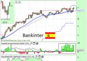 bankinternoviembre2014