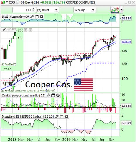 coopercosdiciembre2014