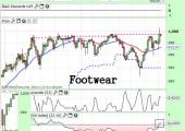 Subsector Footwear EUR