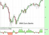 BNK Euro Banks