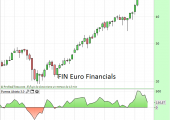 FIN Euro Financials