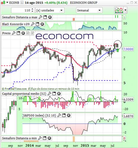 econocom2